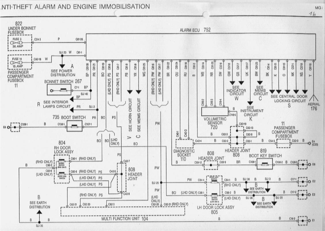 Schema electrique dusterpdf  boisecoconceptfr