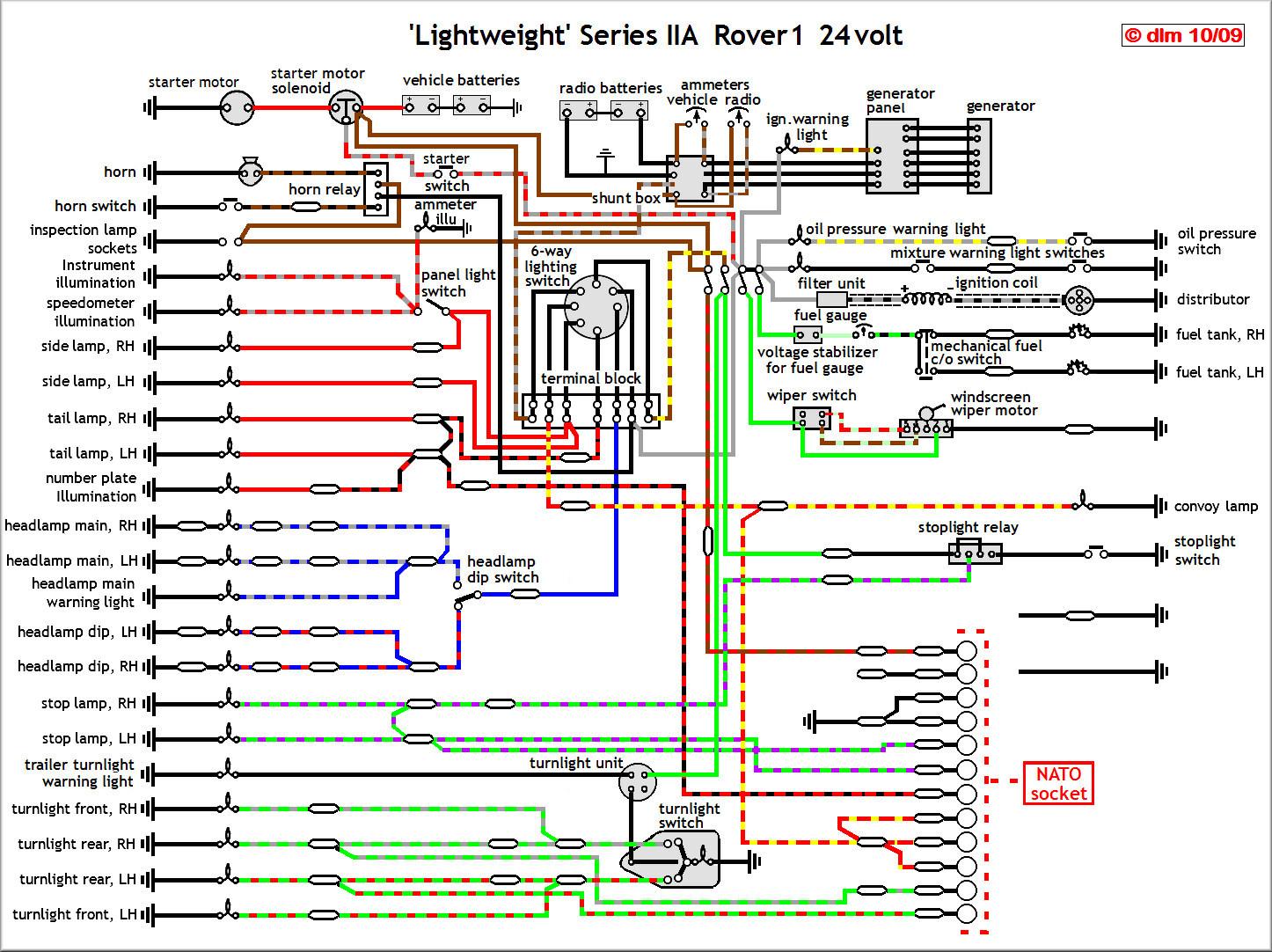 Schema Electrique Defender Td5 2004