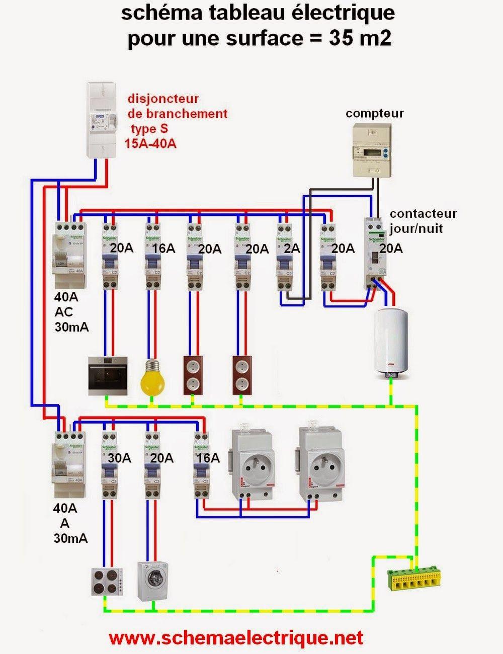 Schéma d'un tableau electrique d'une maison