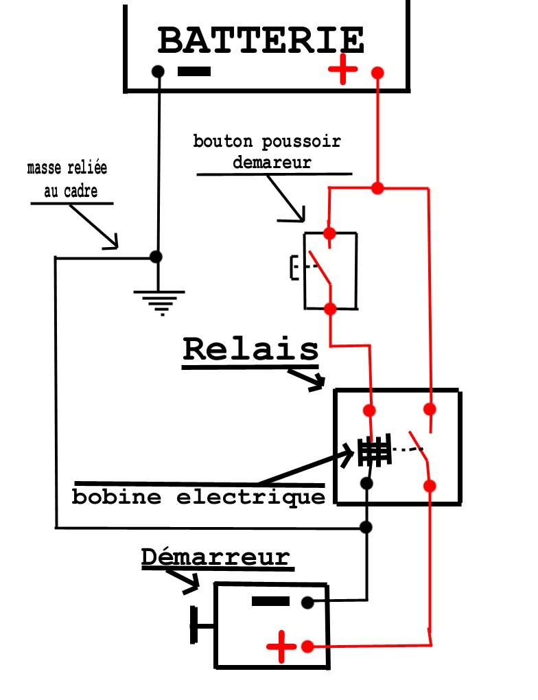 schema electrique relais de demarrage