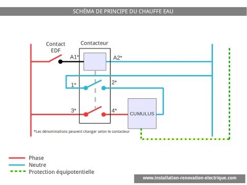 Schema electrique contacteurs