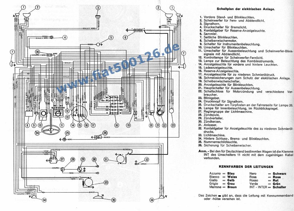 schema electrique fiat 500l