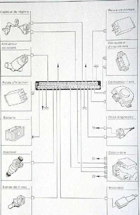 Schema electrique tct