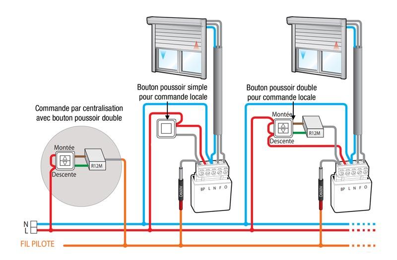 Schema electrique filaire