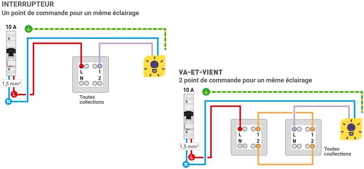 Schema electrique eclairage 3 points