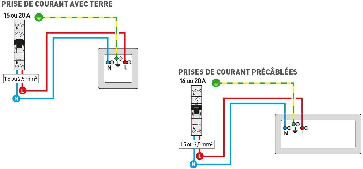 Schema electrique 3 prises