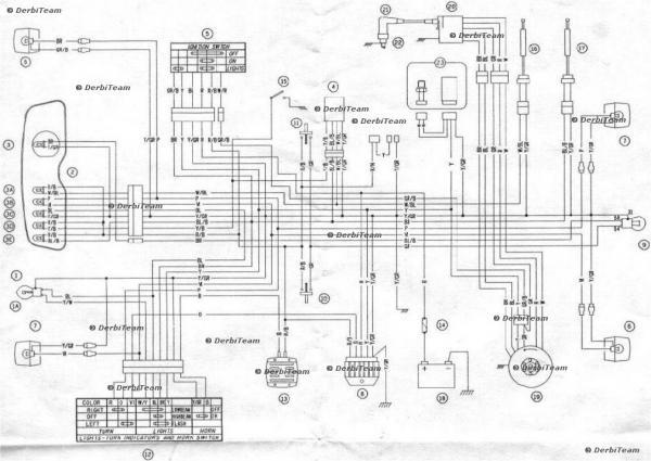 Schema electrique derbi senda sm