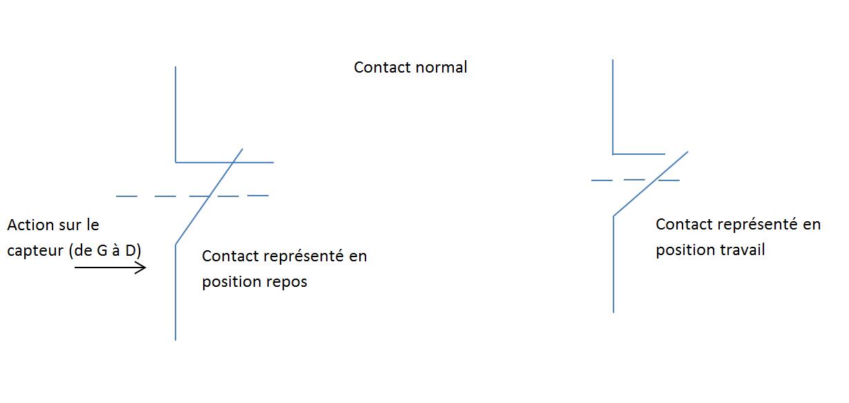 Schema electrique contact