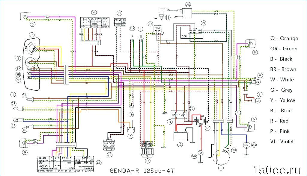 Schema Electrique Quad 50