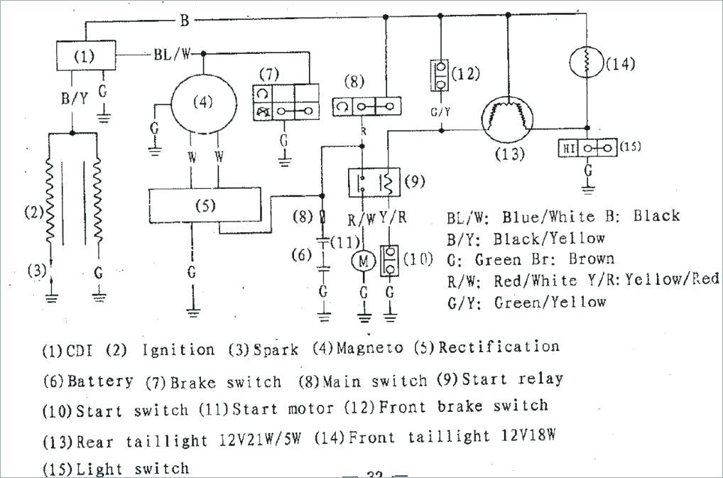 Enjoyable Schema Electrique Derbi Senda R Bois Eco Concept Fr Wiring Cloud Ratagdienstapotheekhoekschewaardnl