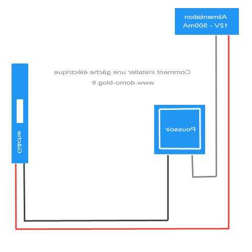 Schema electrique gache portillon