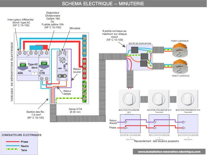 Schema electrique pour bouton poussoir