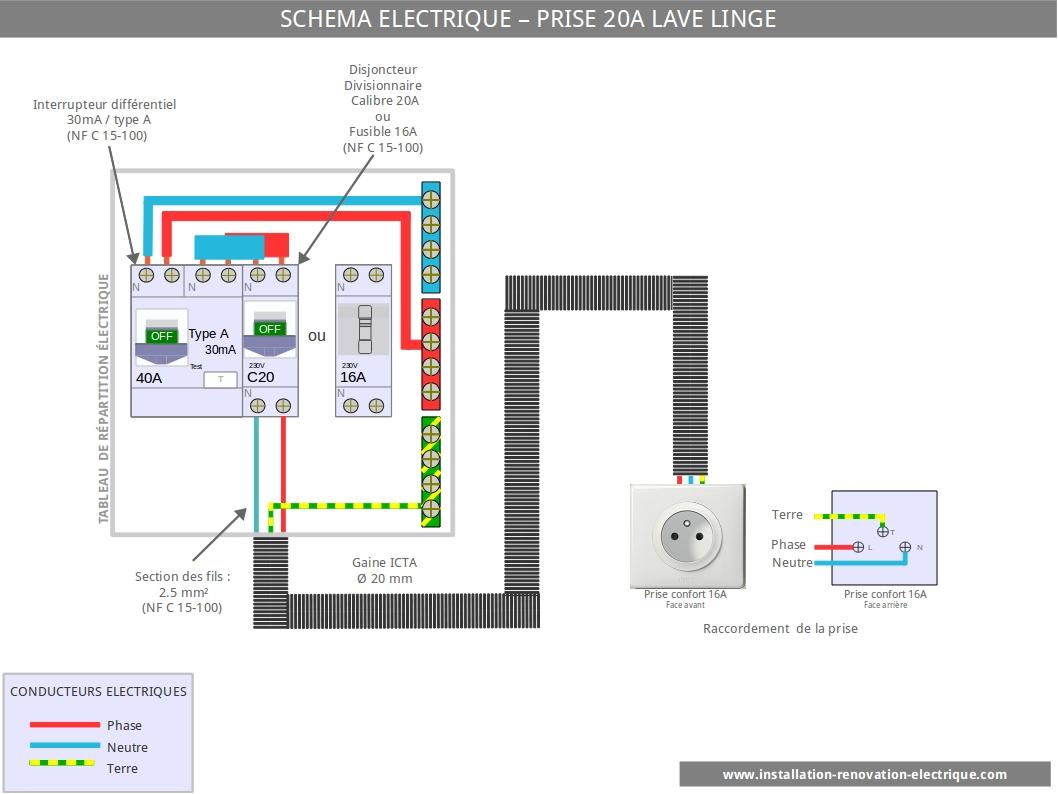 Norme electrique pour plafonnier