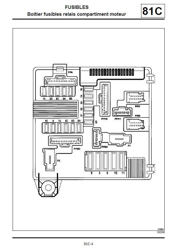 schema electrique moteur megane 2 bois eco. Black Bedroom Furniture Sets. Home Design Ideas