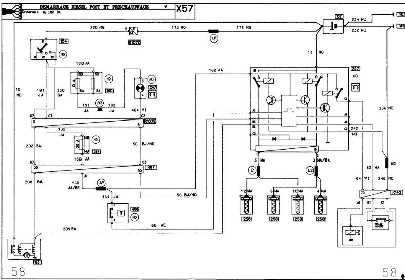 schema faisceau electrique renault express