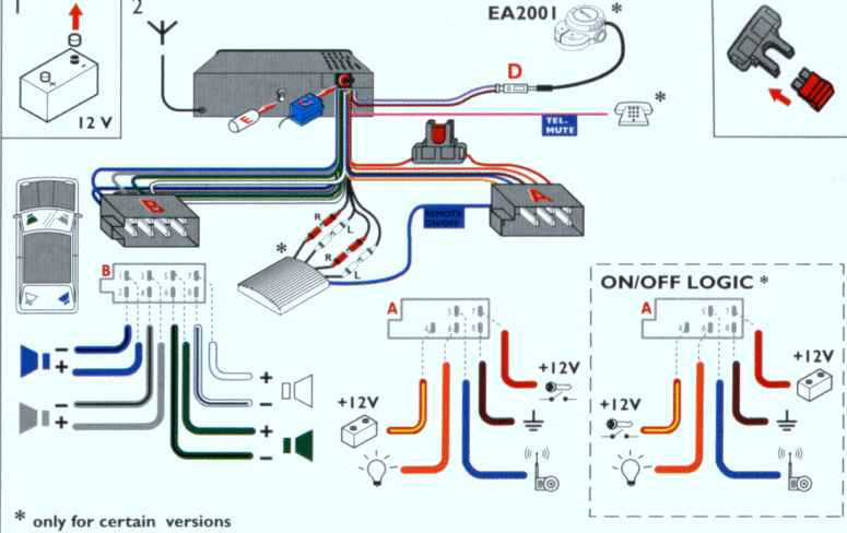 Schema electrique scenic 1