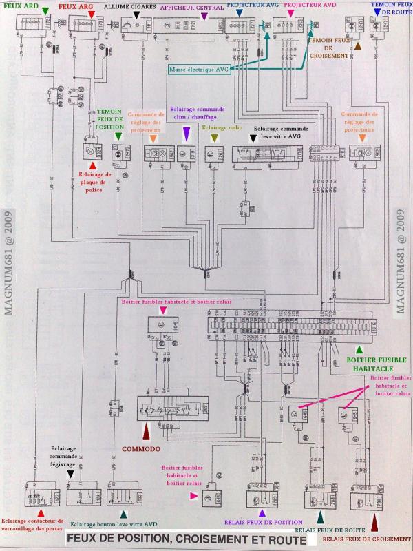 Schema electrique clio 3 estate