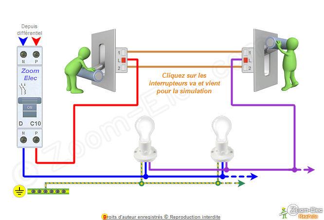 Schéma électrique d'un éclairage