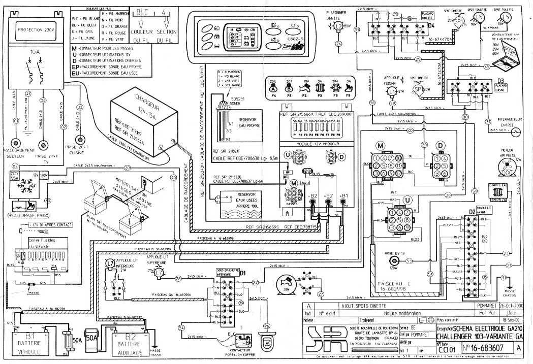 Schema electrique iveco
