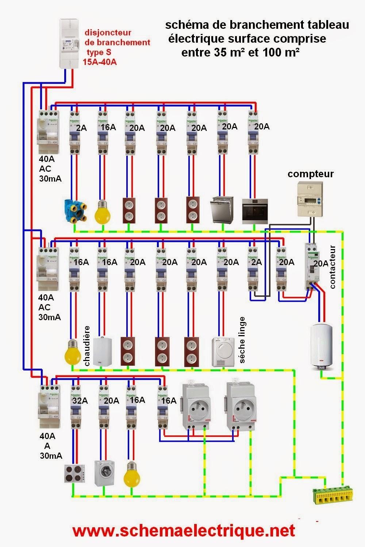 Schema electrique gtl