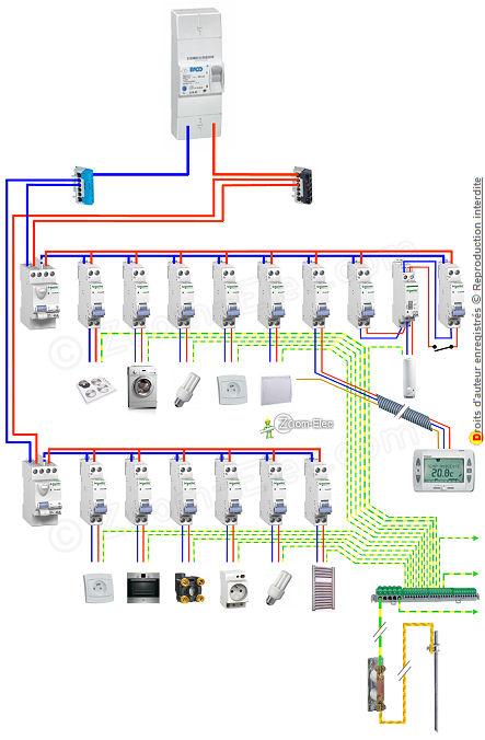 Schéma électrique explication