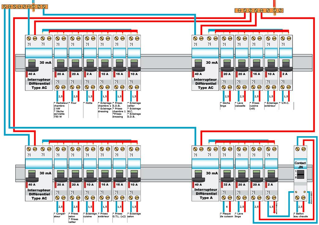 Schema tableau electrique compteur