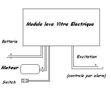 Schema electrique vitre electrique golf 3