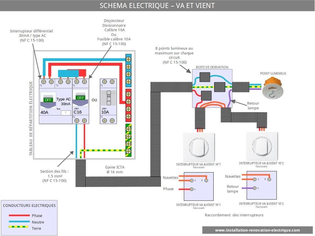 Schema branchement electrique interrupteur