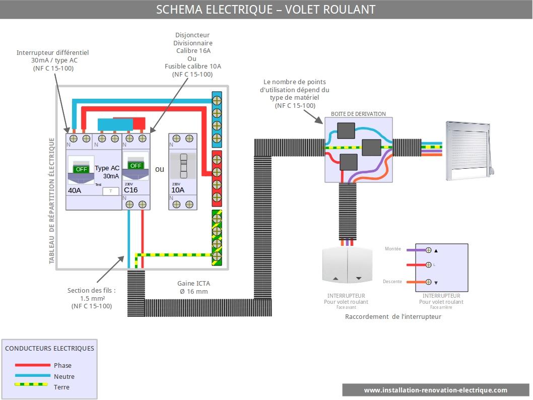 Schema de branchement d'un volet roulant electrique