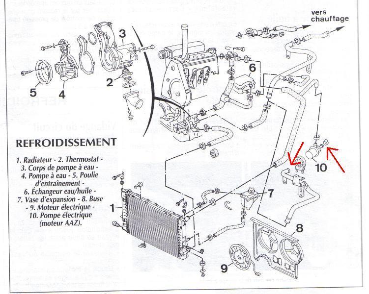 schema electrique peugeot expert pdf