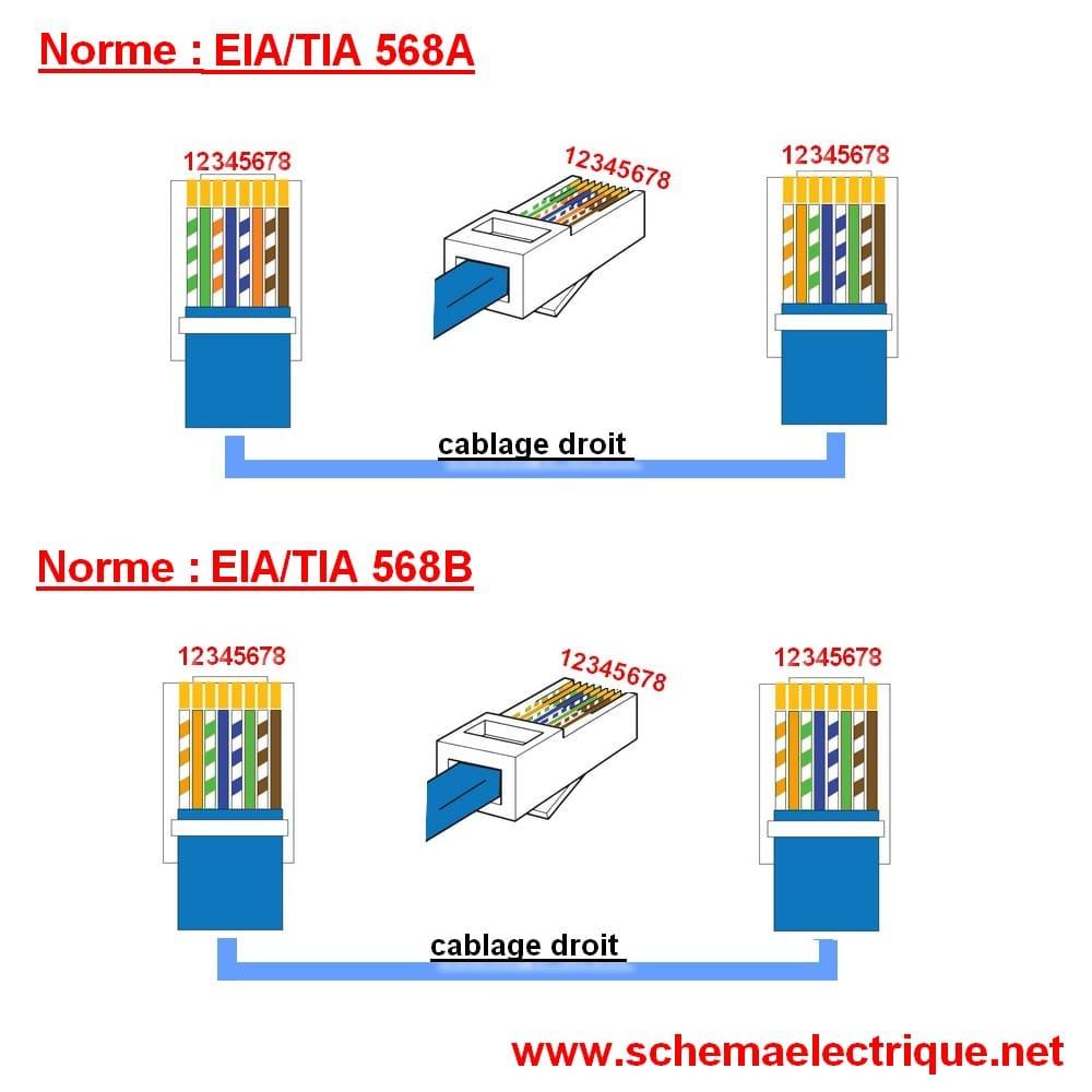 Schéma électrique. net