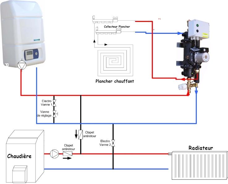 Schema electrique ajtech