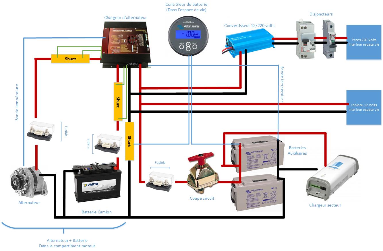 Schema tableau electrique frigo