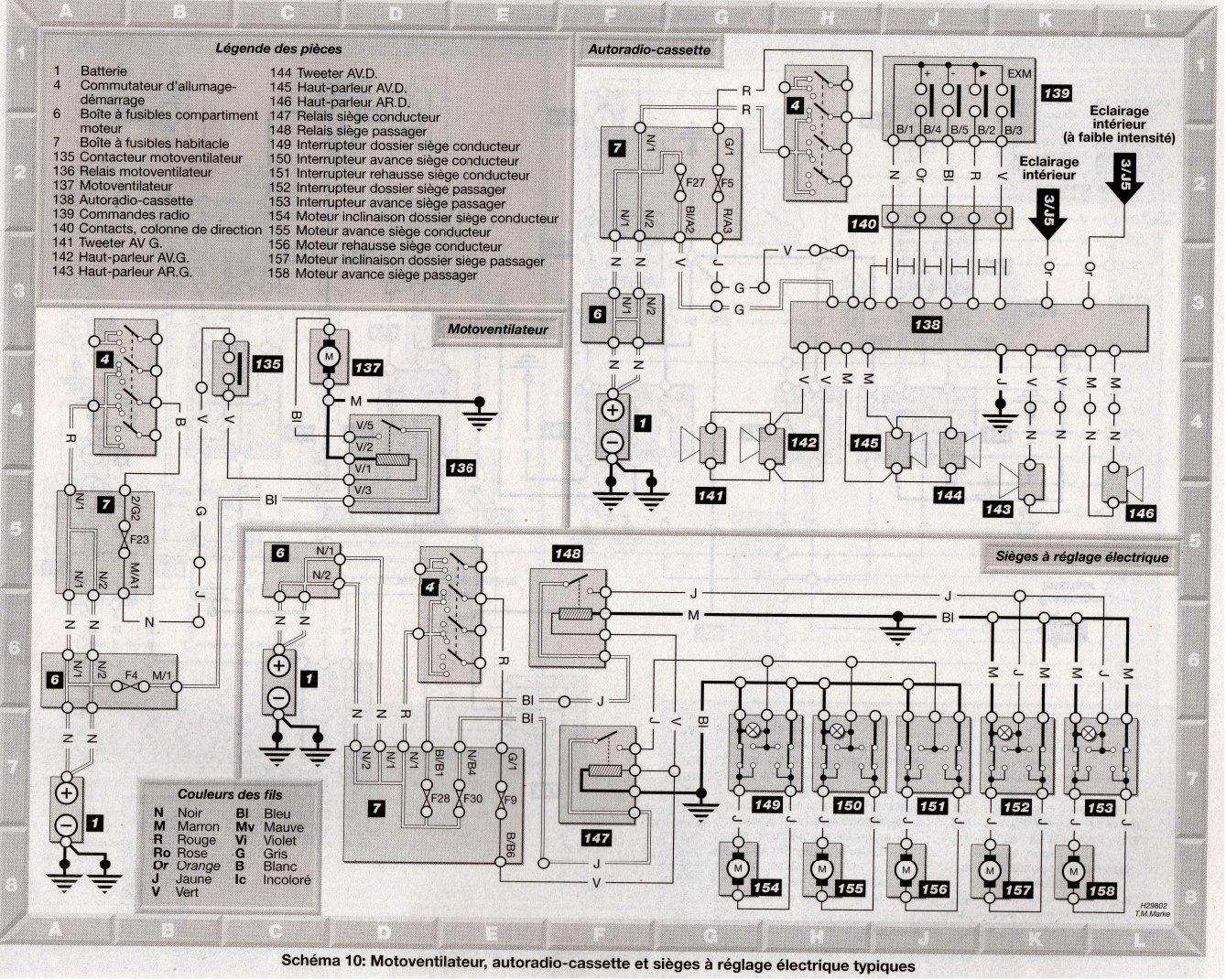 Schema electrique centralisation xsara hdi