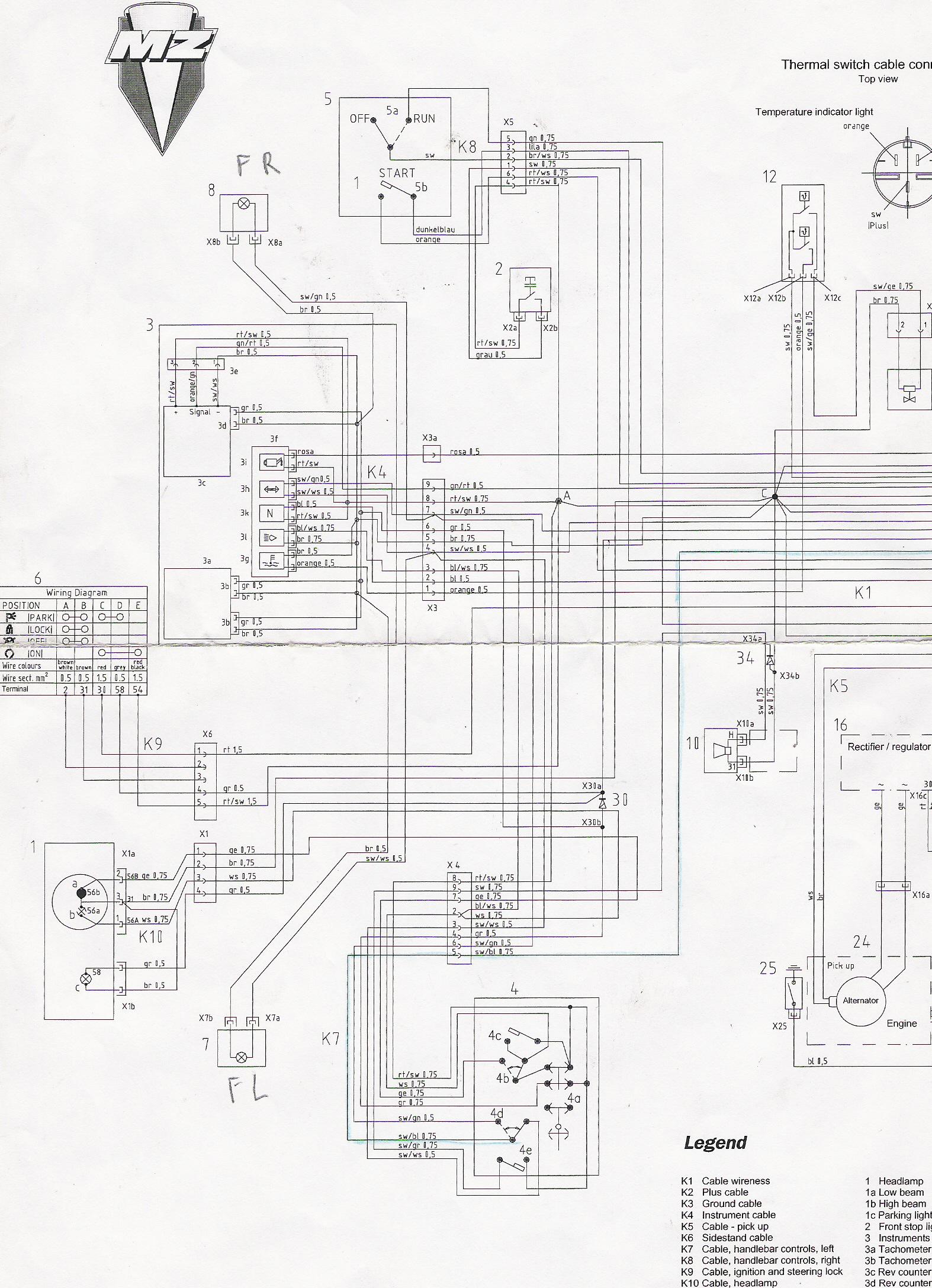 Schema electrique zzr 1400