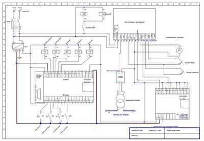 schema de delestage electrique
