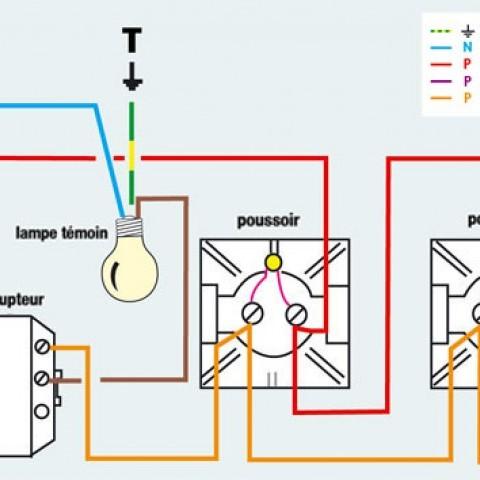 Schéma d'installation electrique maison