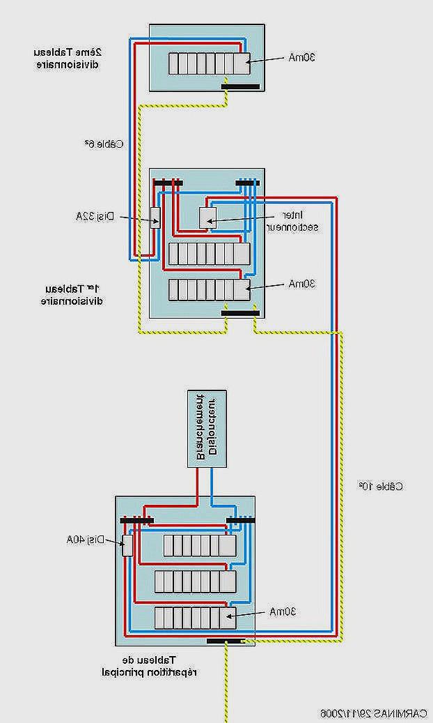 Schema electrique section cable