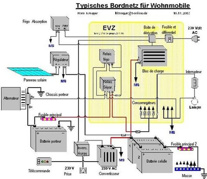 Combien coute un schema electrique