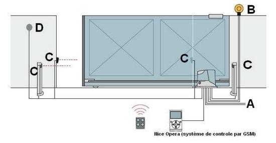 Schema moteur portail electrique