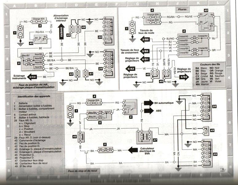 Schema electrique honda 250 nx