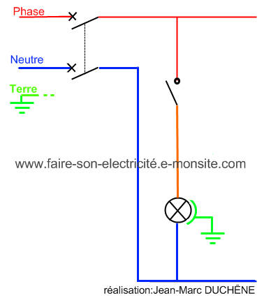 Schema électrique simple allumage