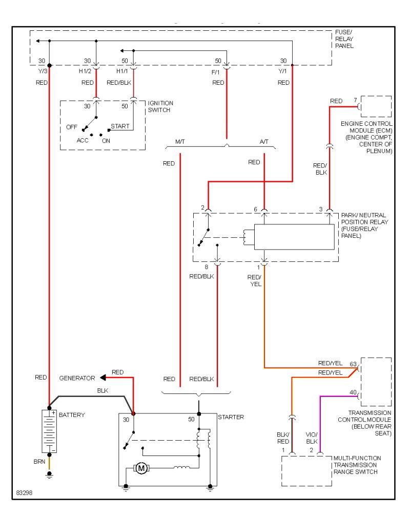 Schema electrique vr6 obd2