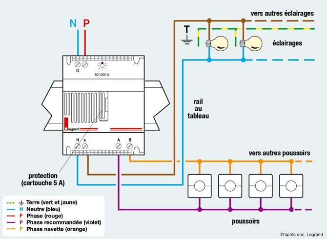 Variateur electrique schema