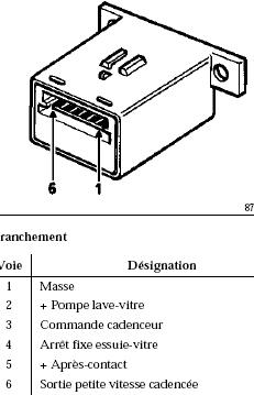 Schema electrique essuie glace c15