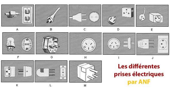 Norme electrique quebec