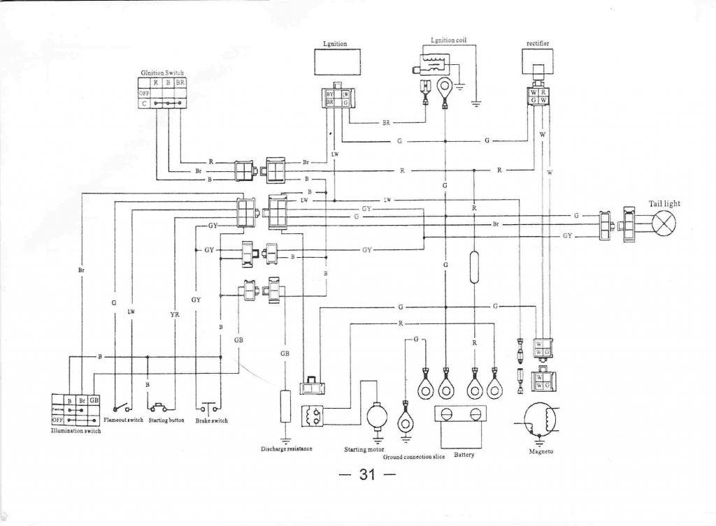 Schema Electrique Quad 50cc