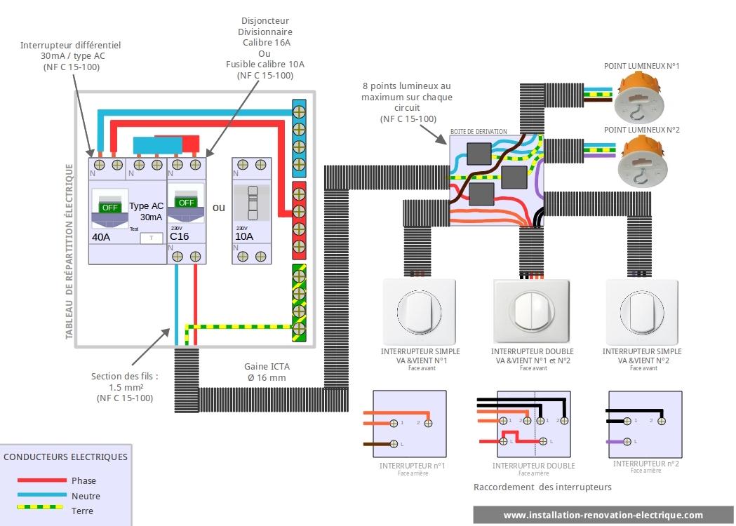 Schema electrique 4 lampes