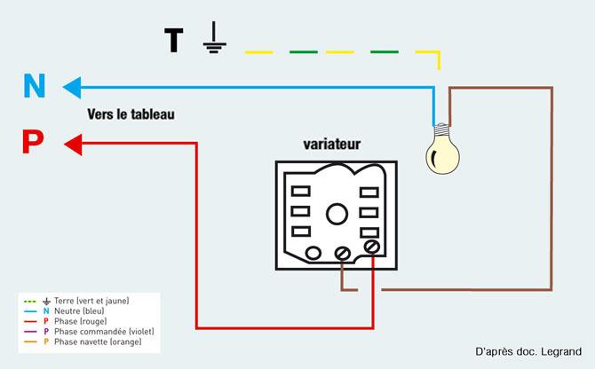 Schéma électrique mbk 51