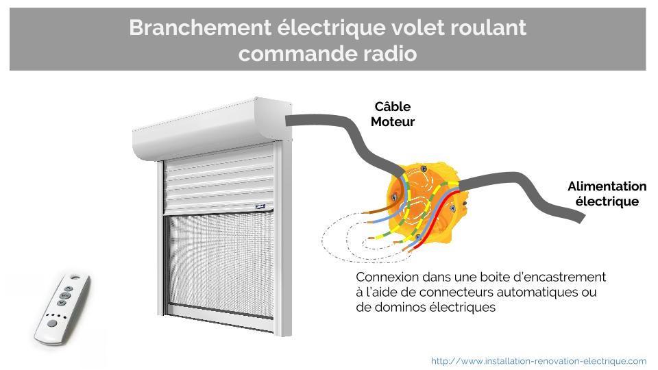 Schema branchement electrique volet roulant somfy